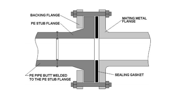 flange bolting diagram